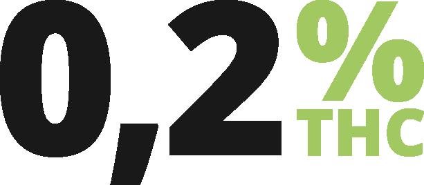 CBD PREMIUM DEPUIS 2016, hempvetic, THC, FLEURS DE CHANVRE SÉCHÉES, cannabis, suisse